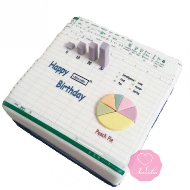 Торт на день рождения для бухгалтера №2674